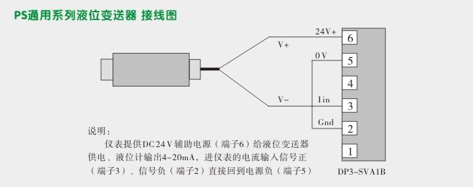 一、法兰液位变送器,PS7300LR法兰数显液位计技术参数 测量范围:0 ~ 200 m H2O 水位、或油位、通过密度转换 常用量程:1m、2m、3m、4m、5m、6m、8m、10m 信号输出:二线制DC 4~20mA、三线制DC 0~5 V、1~5 V、0~10 V 准 确 度:±0.5% F S、高精度可达 ±0.25% F S 温度漂移:零点温漂:±0.